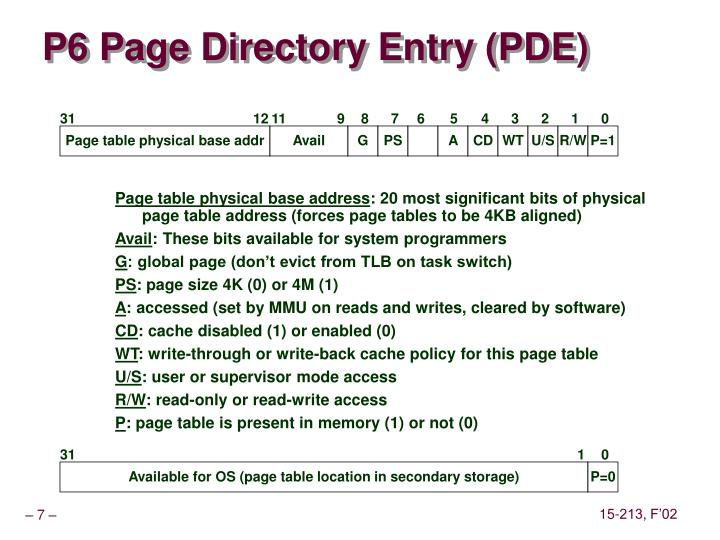 P6 Page Directory Entry (PDE)