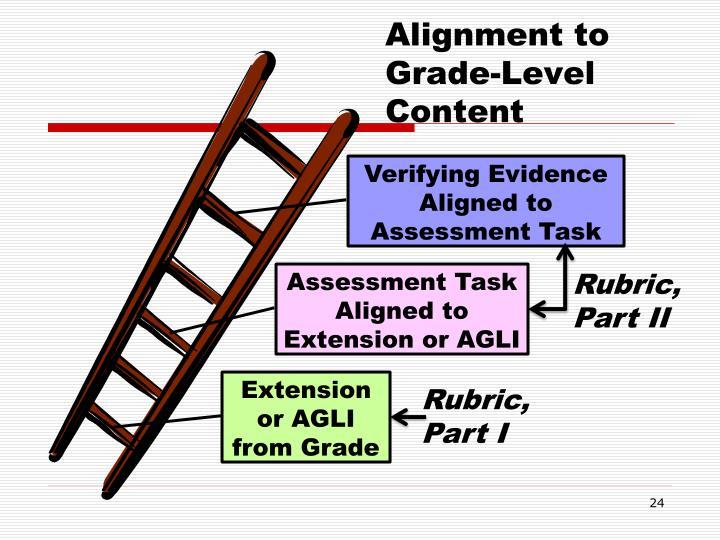Alignment to Grade-Level Content