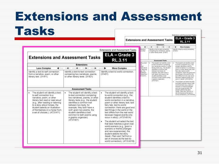 Extensions and Assessment Tasks