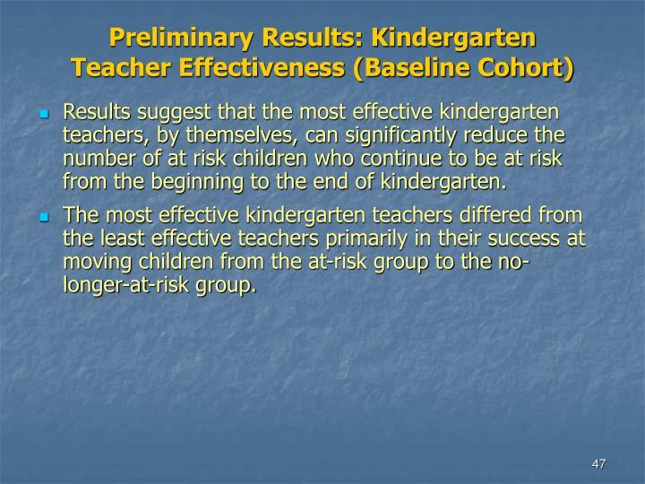 Preliminary Results: Kindergarten Teacher Effectiveness (Baseline Cohort)