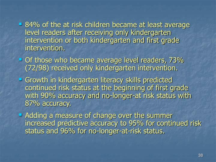 84% of the at risk children became at least average level readers after receiving only kindergarten intervention or both kindergarten and first grade  intervention.