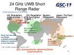 24 ghz uwb short range radar5