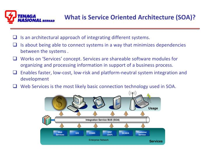 What is Service Oriented Architecture (SOA)?