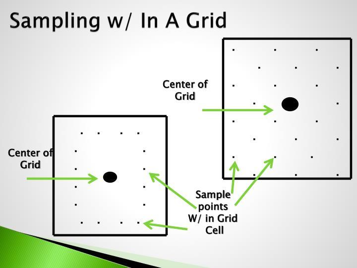 Sampling w/ In A Grid
