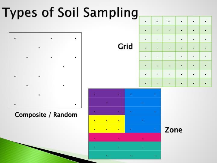 Types of Soil Sampling