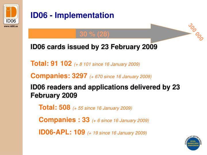 ID06 - Implementation