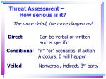 threat assessment how serious is it