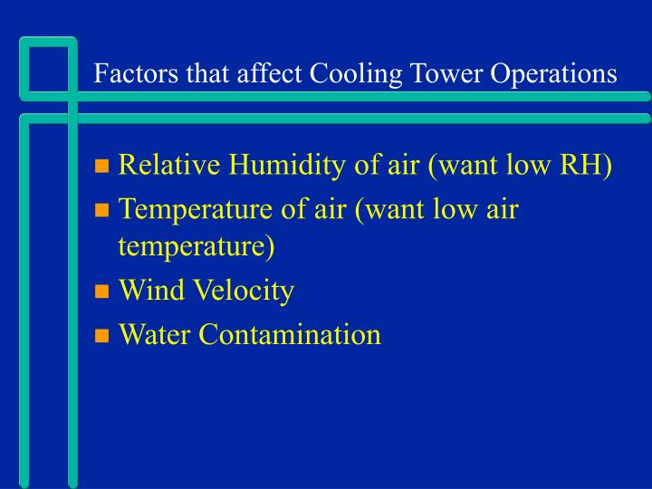 Factors that affect Cooling Tower Operations