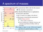 a spectrum of masses