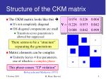 structure of the ckm matrix