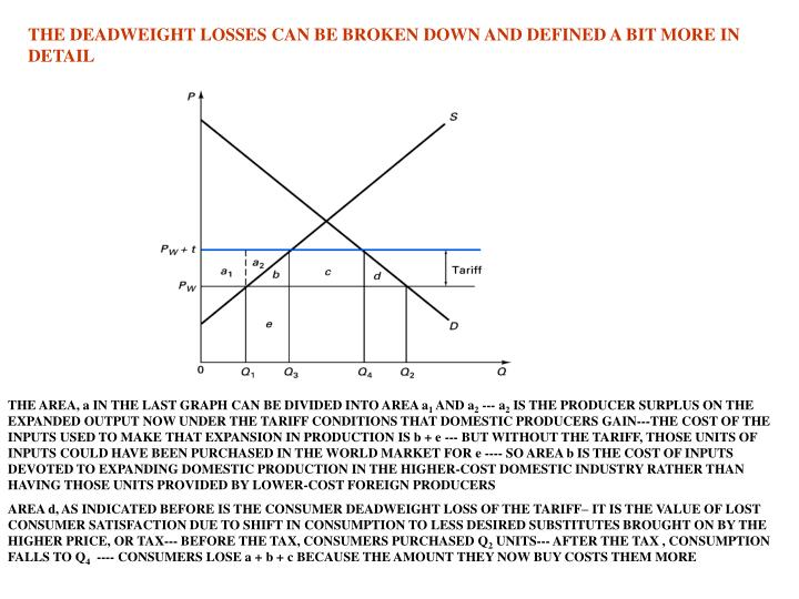 THE DEADWEIGHT LOSSES CAN BE BROKEN DOWN AND DEFINED A BIT MORE IN DETAIL