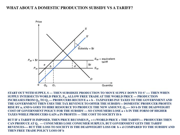 WHAT ABOUT A DOMESTIC PRODUCTION SUBSIDY VS A TARIFF?
