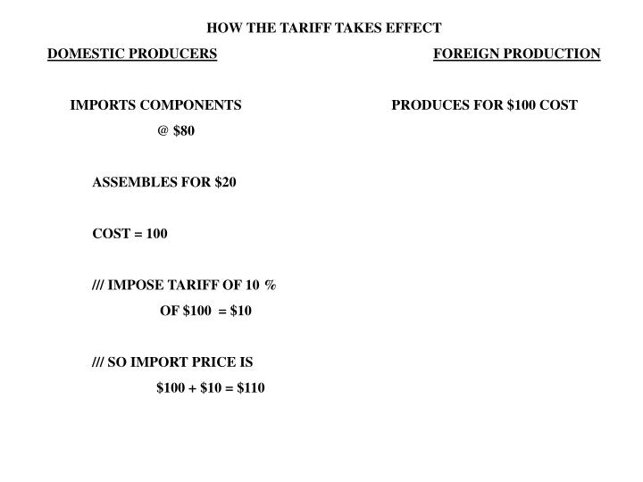 HOW THE TARIFF TAKES EFFECT