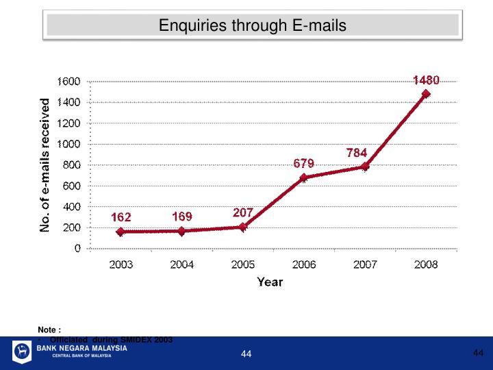 Enquiries through E-mails