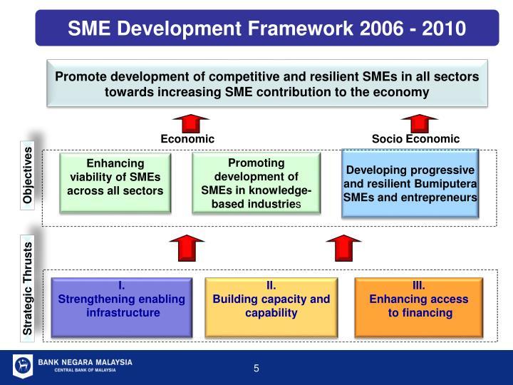 SME Development Framework 2006 - 2010