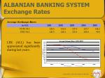 albanian banking system exchange rates
