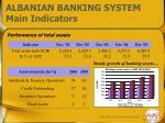 albanian banking system main indicators
