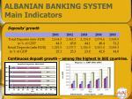 albanian banking system main indicators1
