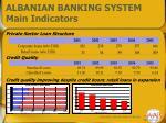 albanian banking system main indicators3