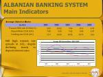 albanian banking system main indicators4