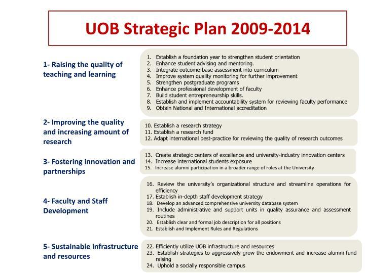 UOB Strategic Plan 2009-2014