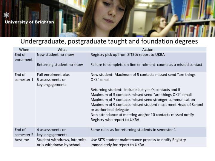 Undergraduate, postgraduate taught and foundation degrees