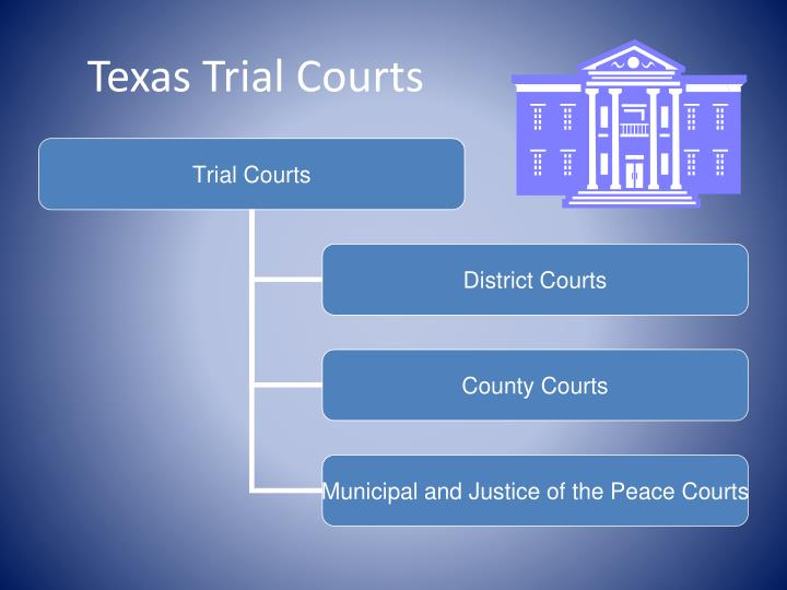 Texas Trial Courts