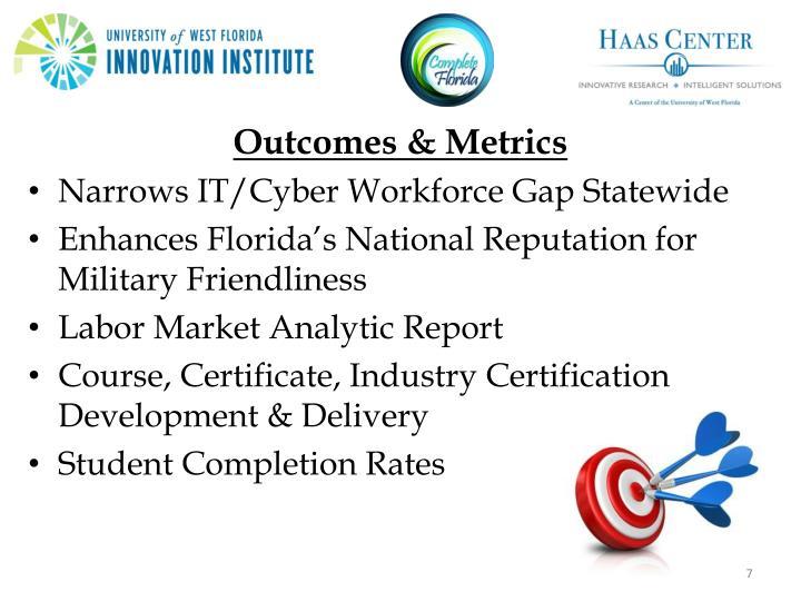 Outcomes & Metrics