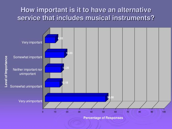 How important is it to have an alternative service that includes musical instruments?