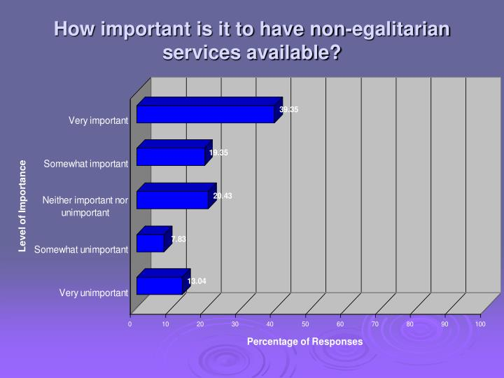 How important is it to have non-egalitarian services available?