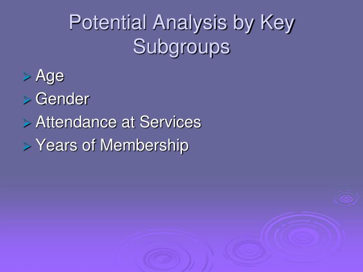 Potential Analysis by Key Subgroups