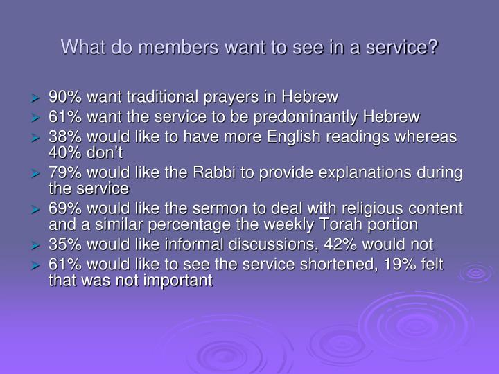 What do members want to see in a service?