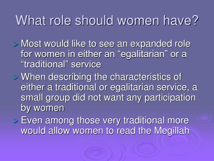 What role should women have?