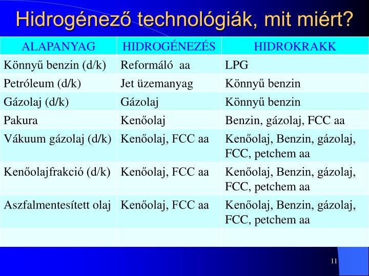 Hidrogénező technológiák, mit miért?