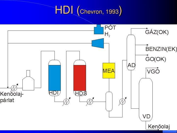 HDI (