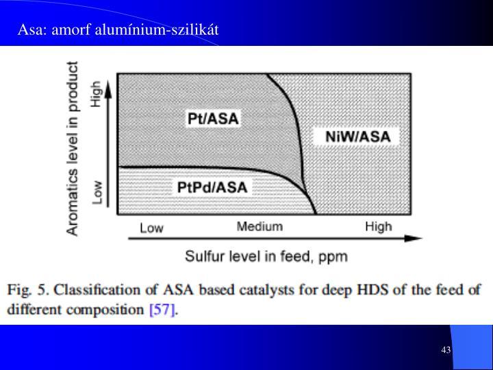 Asa: amorf alumínium-szilikát