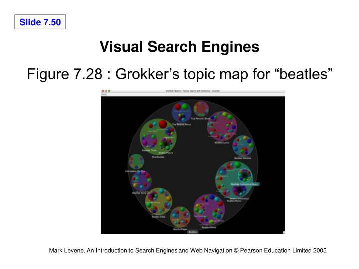 Visual Search Engines