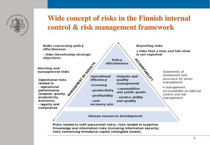 Wide concept of risks in the Finnish internal control & risk management framework