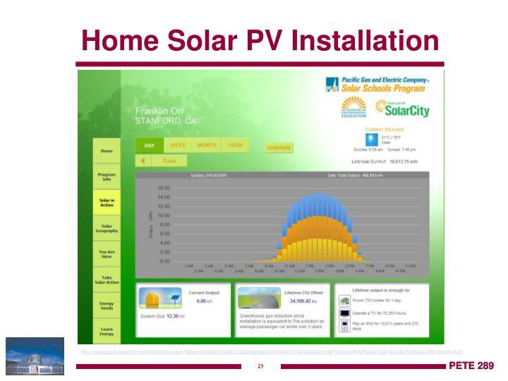 Home Solar PV Installation