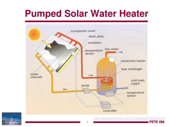 Pumped Solar Water Heater