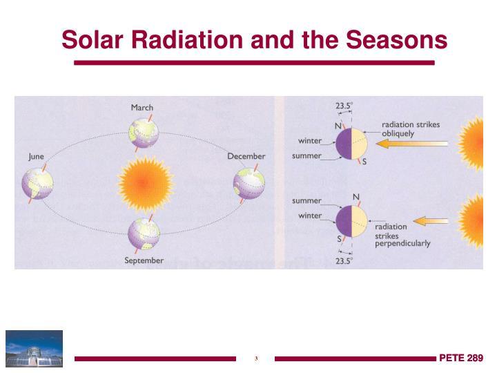 Solar Radiation and the Seasons