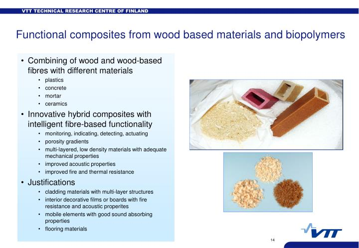 Functional composites from wood based materials and biopolymers