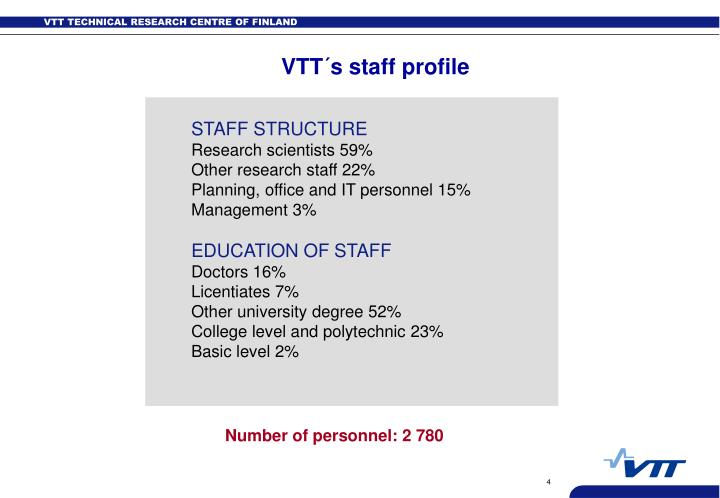 VTT´s staff profile