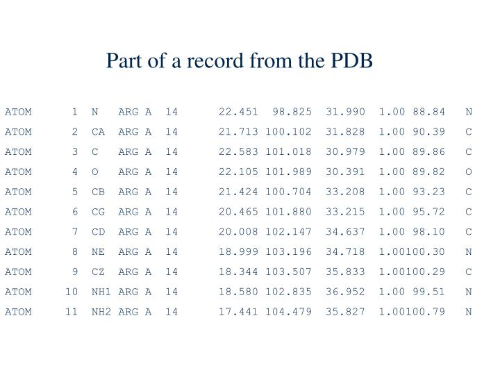 Part of a record from the PDB