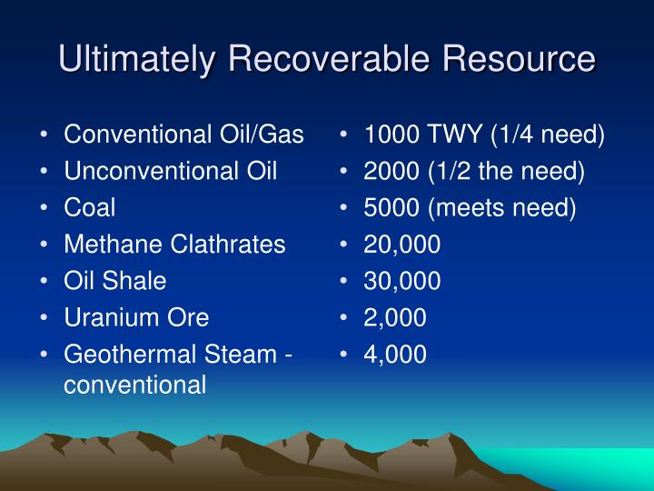 Conventional Oil/Gas