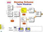 develop scheme taylor woodrow