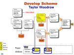 develop scheme taylor woodrow1