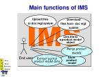 main functions of ims