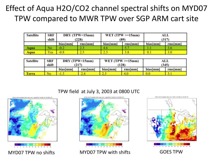 Effect of Aqua H2O/CO2 channel spectral shifts on MYD07 TPW compared to MWR TPW over SGP ARM cart si...