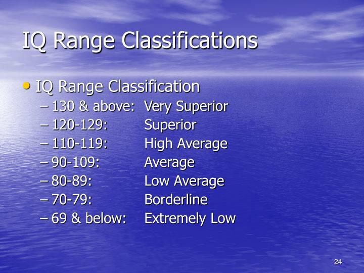 IQ Range Classifications